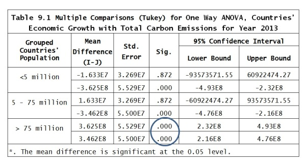 carbon emissions fig8.jpg