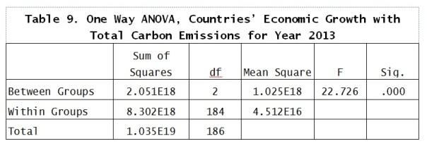 carbon emissions fig9.jpg