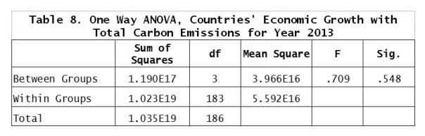 carbon emissions fig9a.jpg