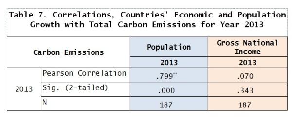 carbon emissions fig9b.jpg