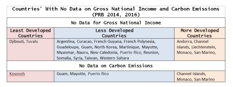 carbon emissions fig9f.jpg