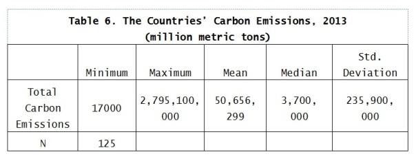carbon emissions fig9i.jpg