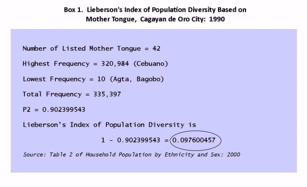 Lieberson's Index of PD CDo 1990 box1a